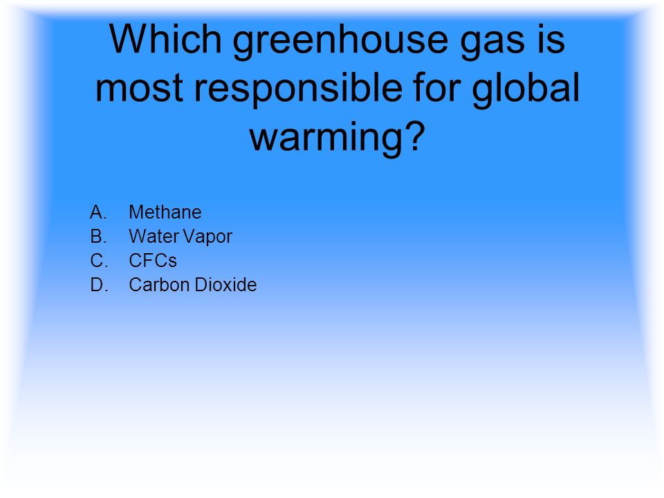 Which greenhouse gas is most responsible for global warming