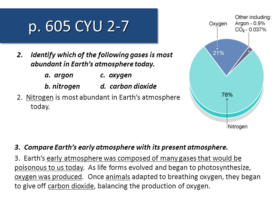 p. 605 CYU 2-7 Identify which of the following gases is most abundant in Earth's atmosphere today. a. argon c. oxygen.