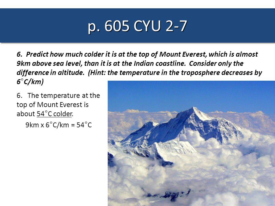 p. 605 CYU 2-7