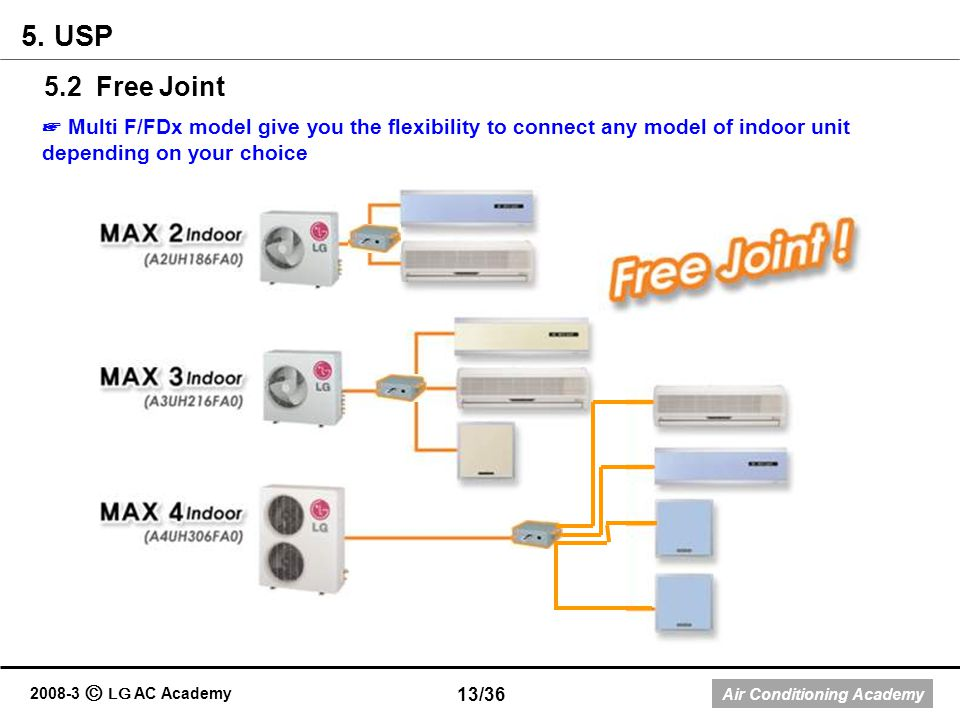 5. USP 5.2 Free Joint. ☞ Multi F/FDx model give you the flexibility to connect any model of indoor unit depending on your choice.
