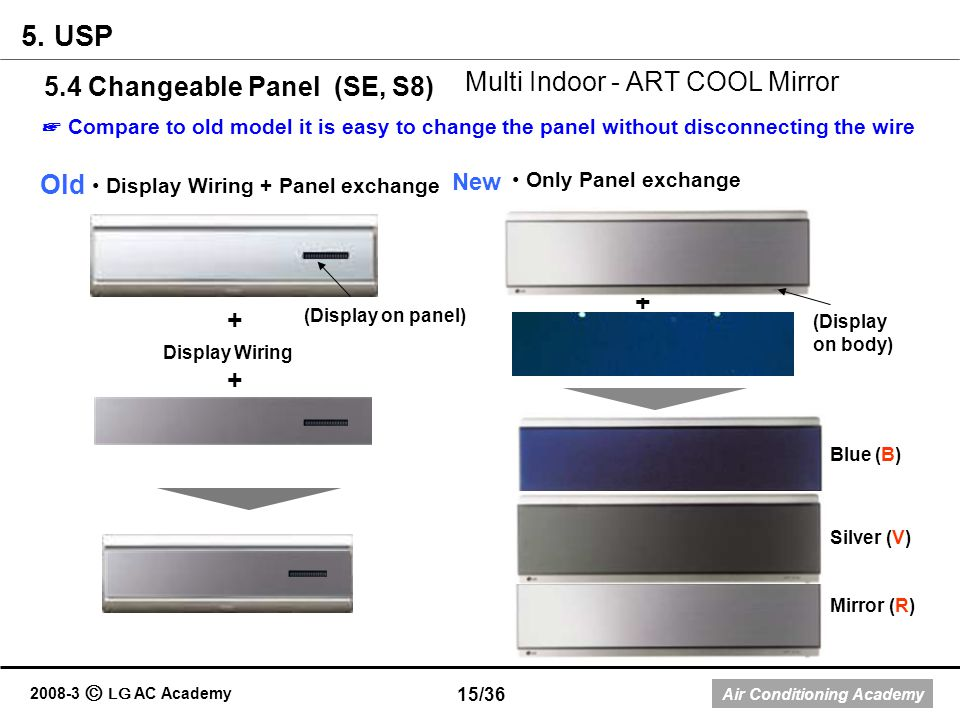 5. USP 5.4 Changeable Panel (SE, S8) Multi Indoor - ART COOL Mirror