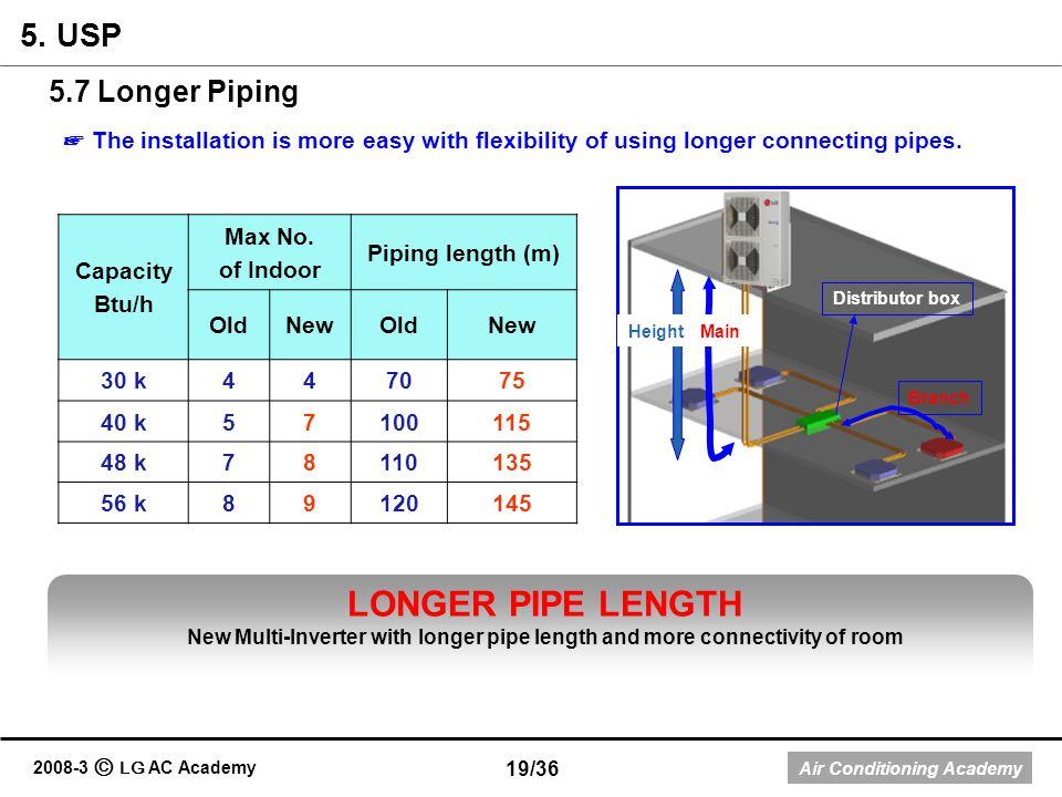 LONGER PIPE LENGTH 5. USP 5.7 Longer Piping