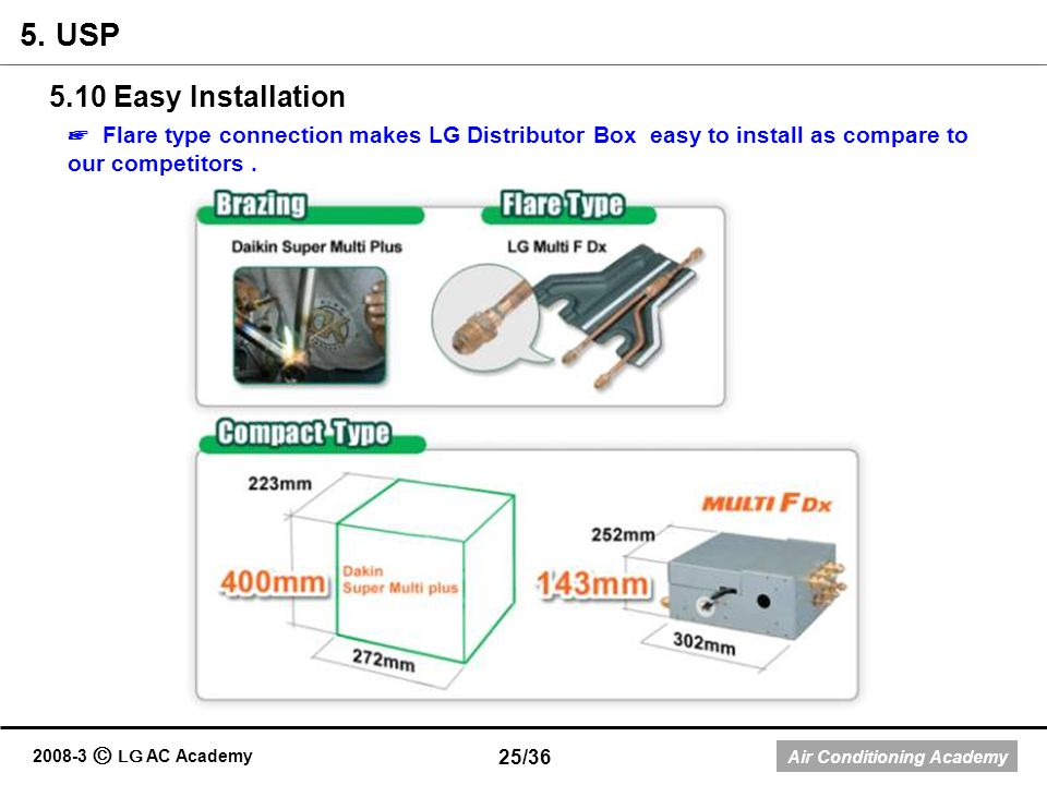 5. USP 5.10 Easy Installation. ☞ Flare type connection makes LG Distributor Box easy to install as compare to our competitors .