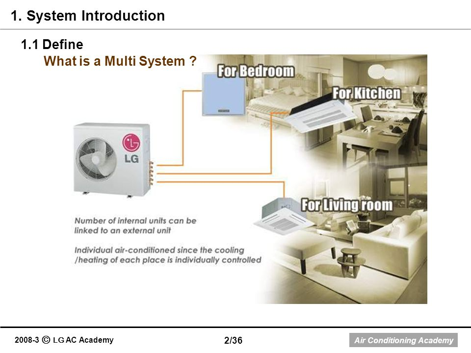 1. System Introduction 1.1 Define What is a Multi System 2/36