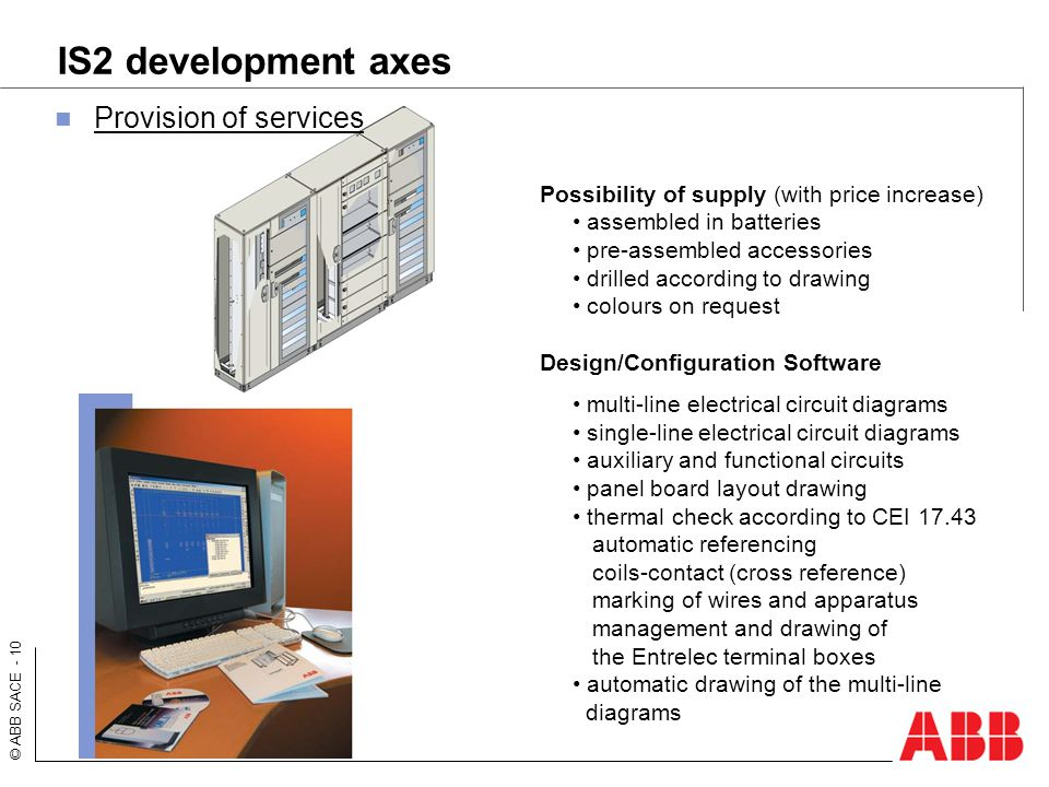 IS2 development axes Provision of services