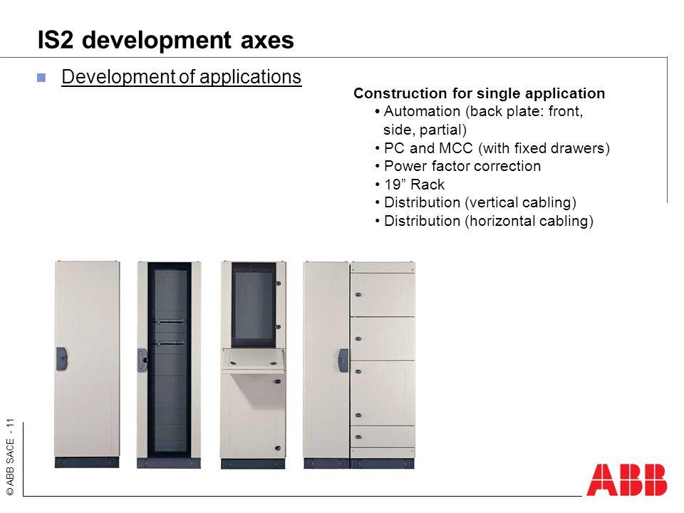 IS2 development axes Development of applications