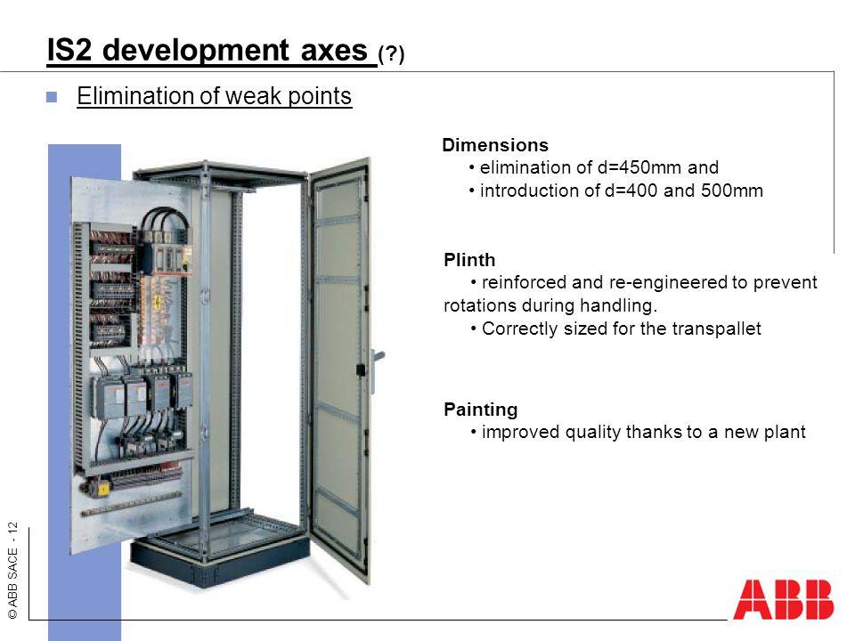 IS2 development axes ( ) Elimination of weak points