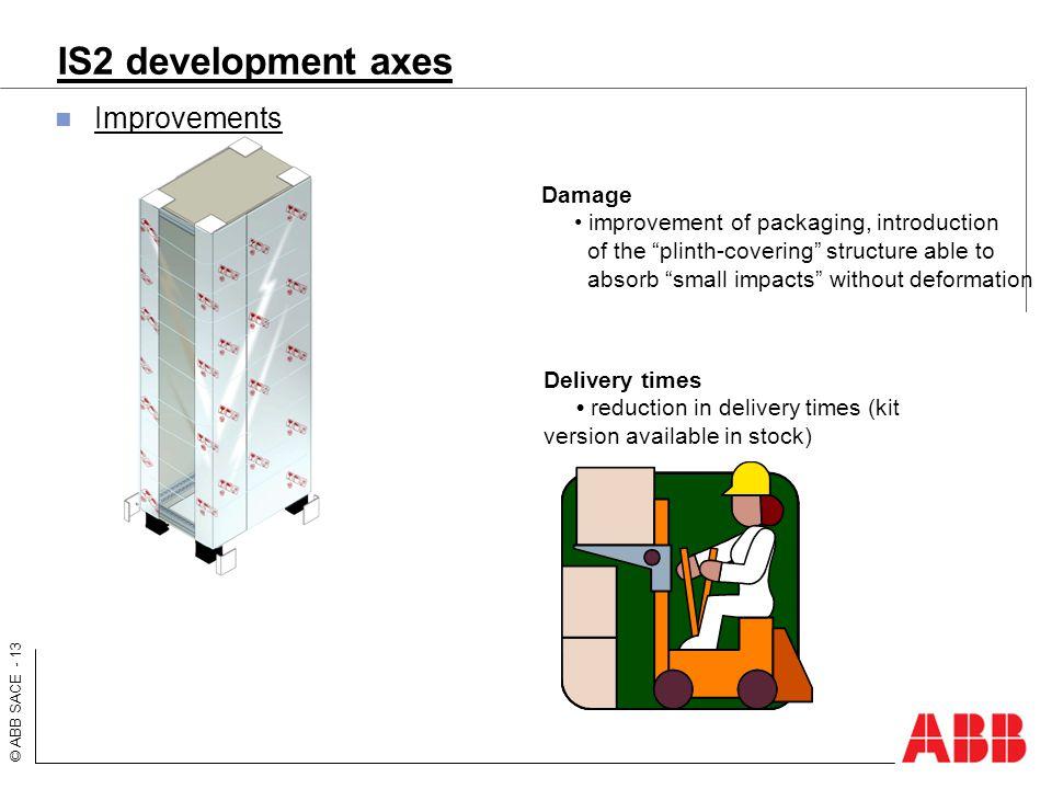 IS2 development axes Improvements