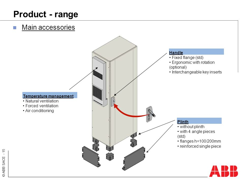 Product - range Main accessories Handle Fixed flange (std)