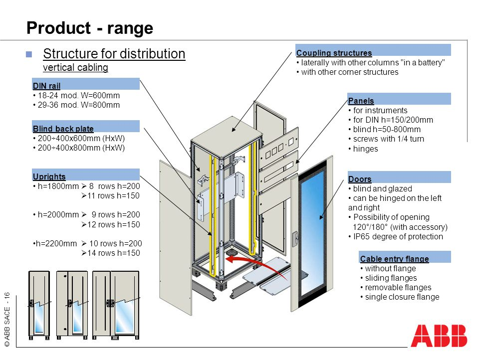 Product - range Structure for distribution vertical cabling