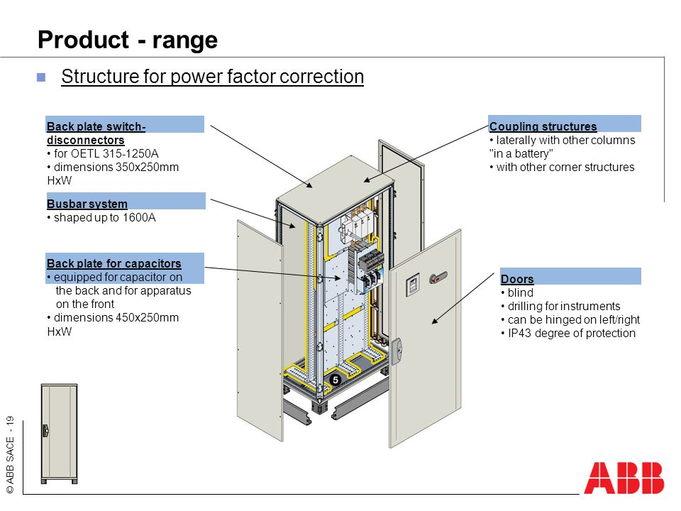 Product - range Structure for power factor correction