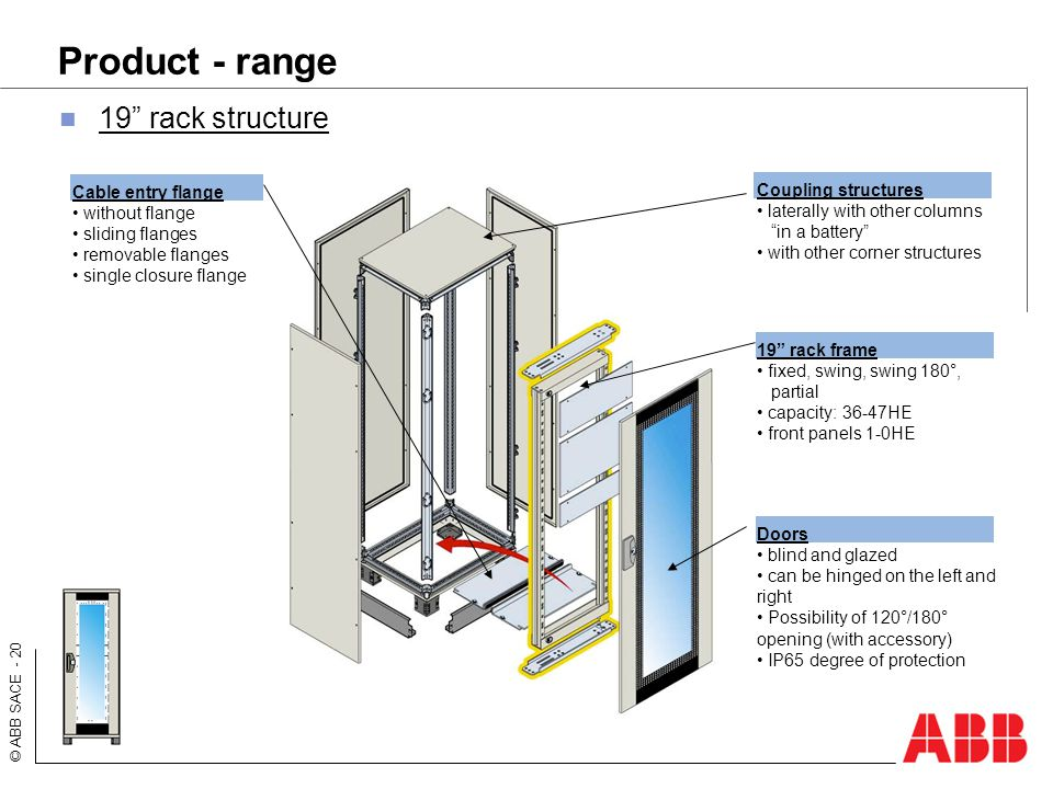 Product - range 19 rack structure Cable entry flange