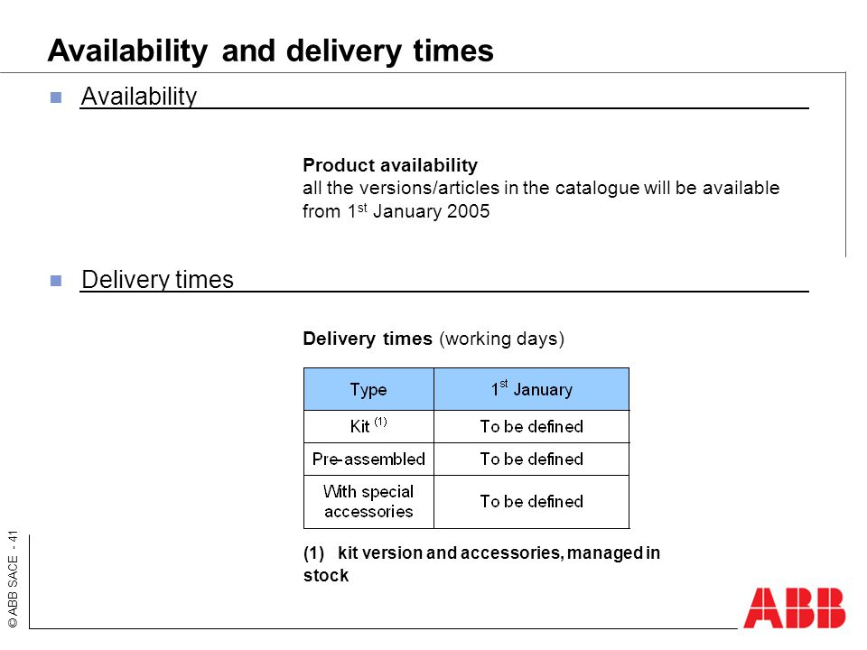 Availability and delivery times