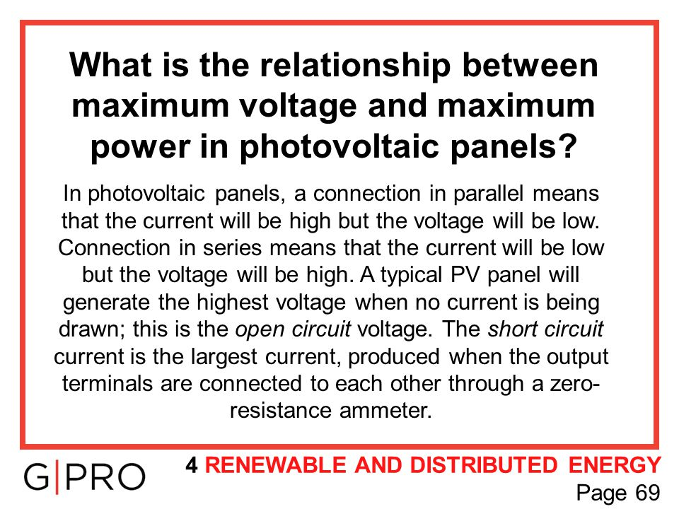 What is the relationship between maximum voltage and maximum power in photovoltaic panels