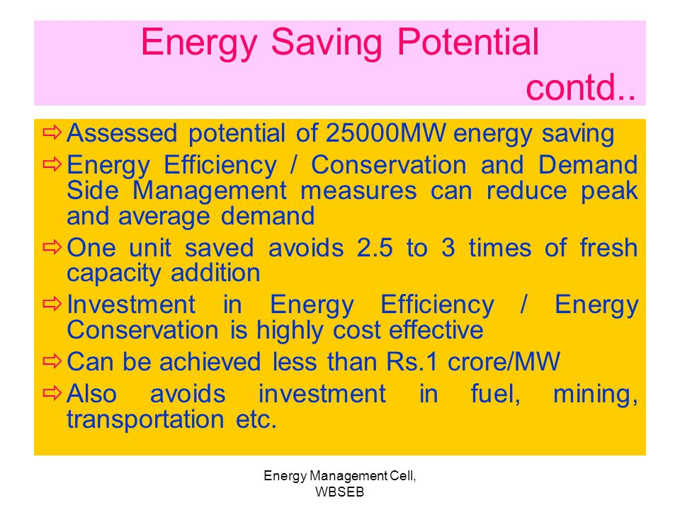 Energy Saving Potential contd..