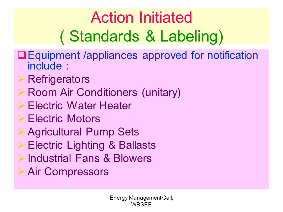 Action Initiated ( Standards & Labeling)