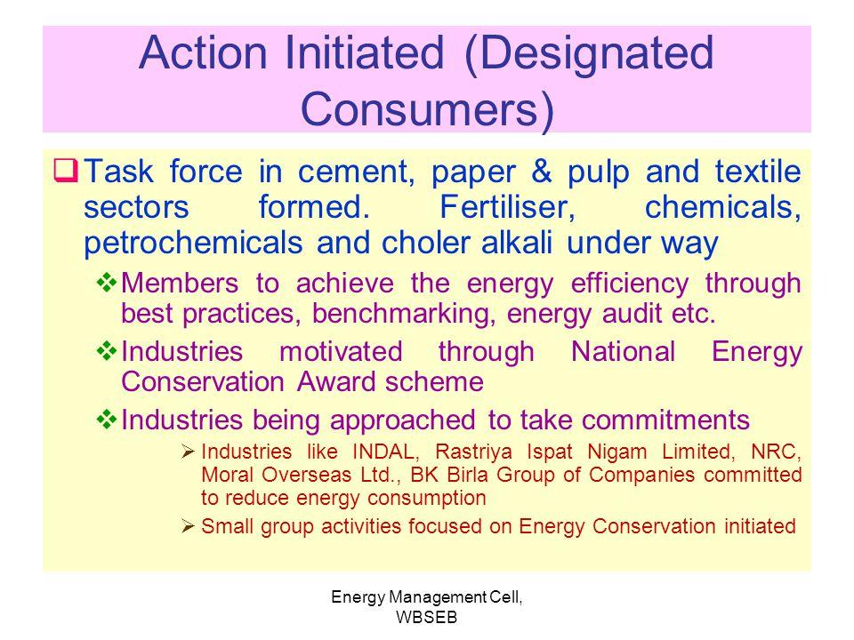 Action Initiated (Designated Consumers)