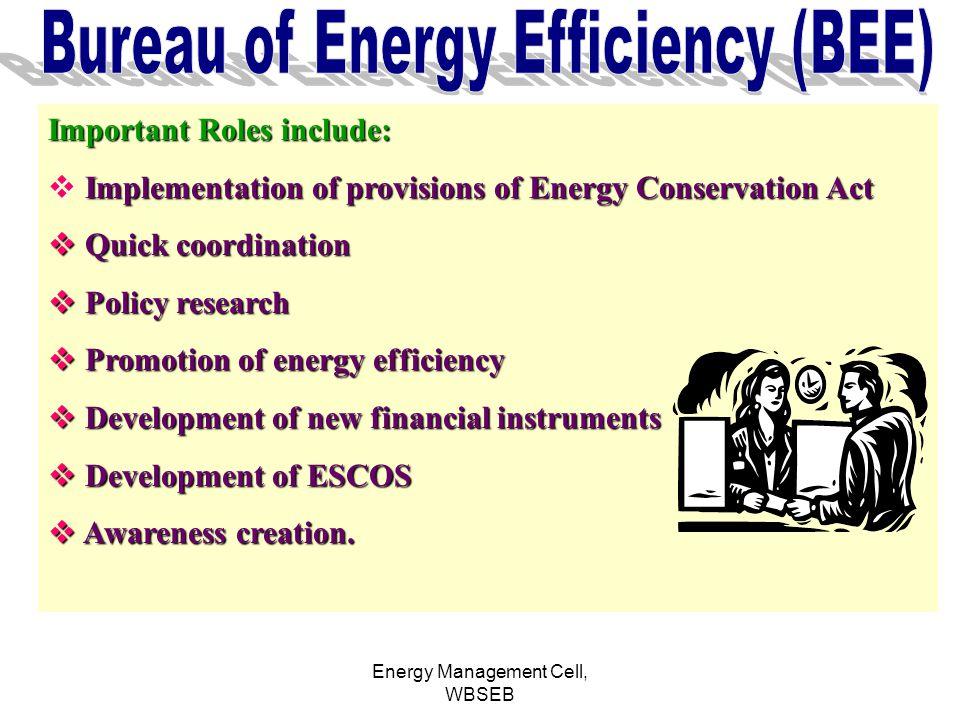 Bureau of Energy Efficiency (BEE)