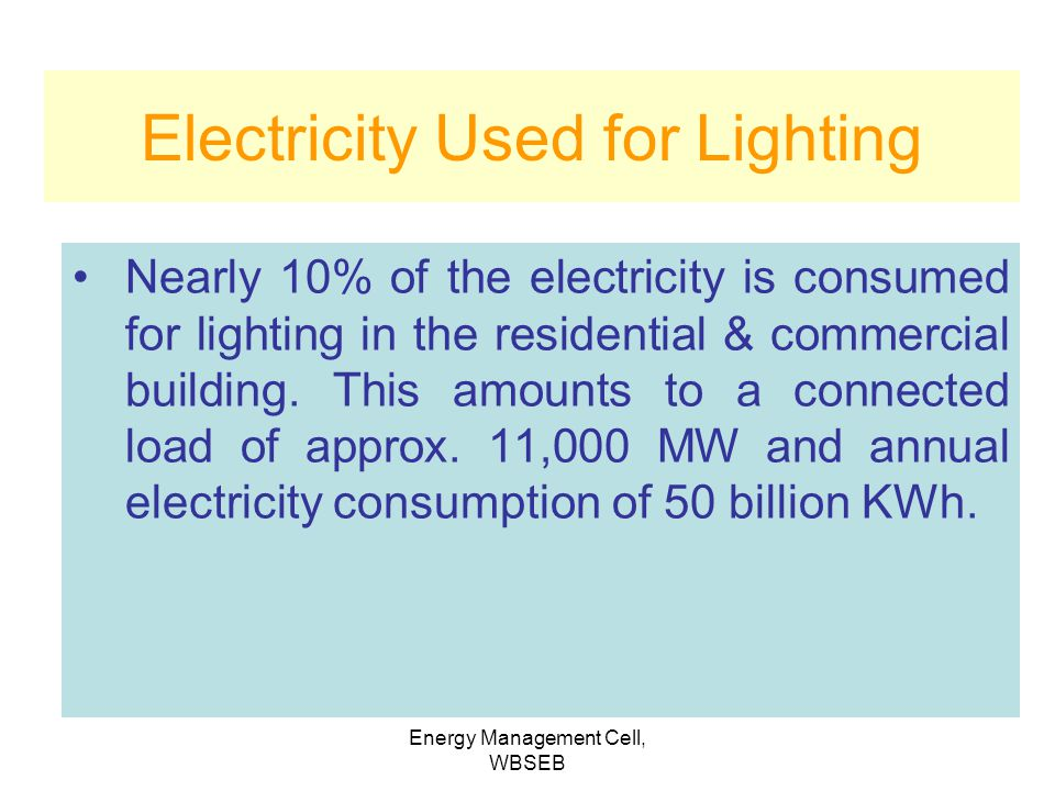Electricity Used for Lighting
