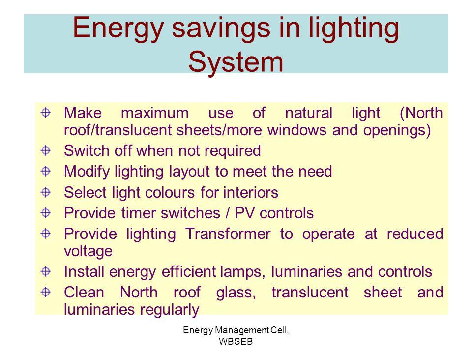 Energy savings in lighting System