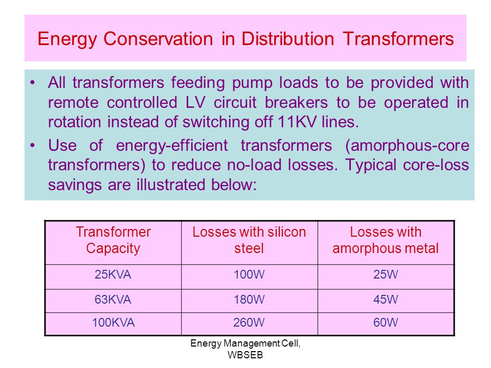 Energy Conservation in Distribution Transformers