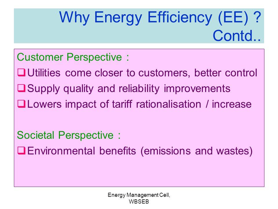 Why Energy Efficiency (EE) Contd..