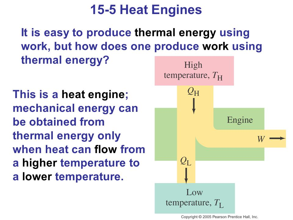 15-5 Heat Engines It is easy to produce thermal energy using work, but how does one produce work using thermal energy