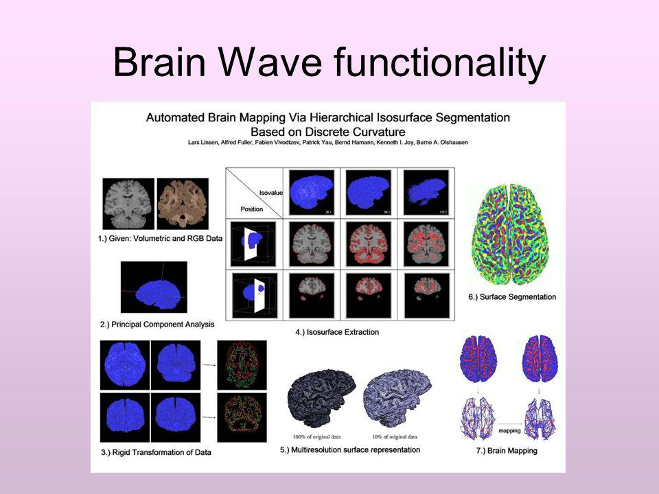 Brain Wave functionality