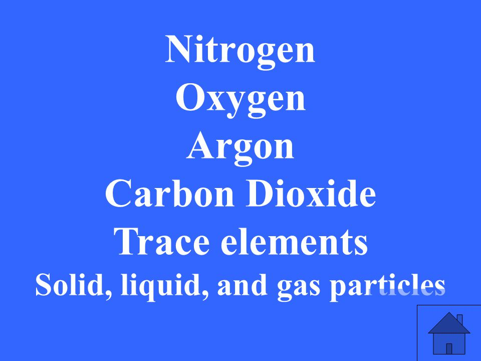 Solid, liquid, and gas particles
