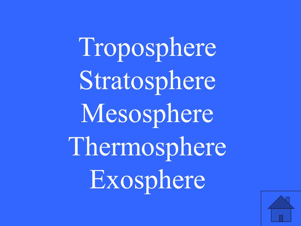 Troposphere Stratosphere Mesosphere Thermosphere Exosphere