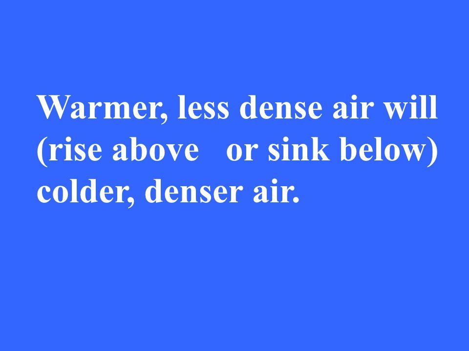 Warmer, less dense air will