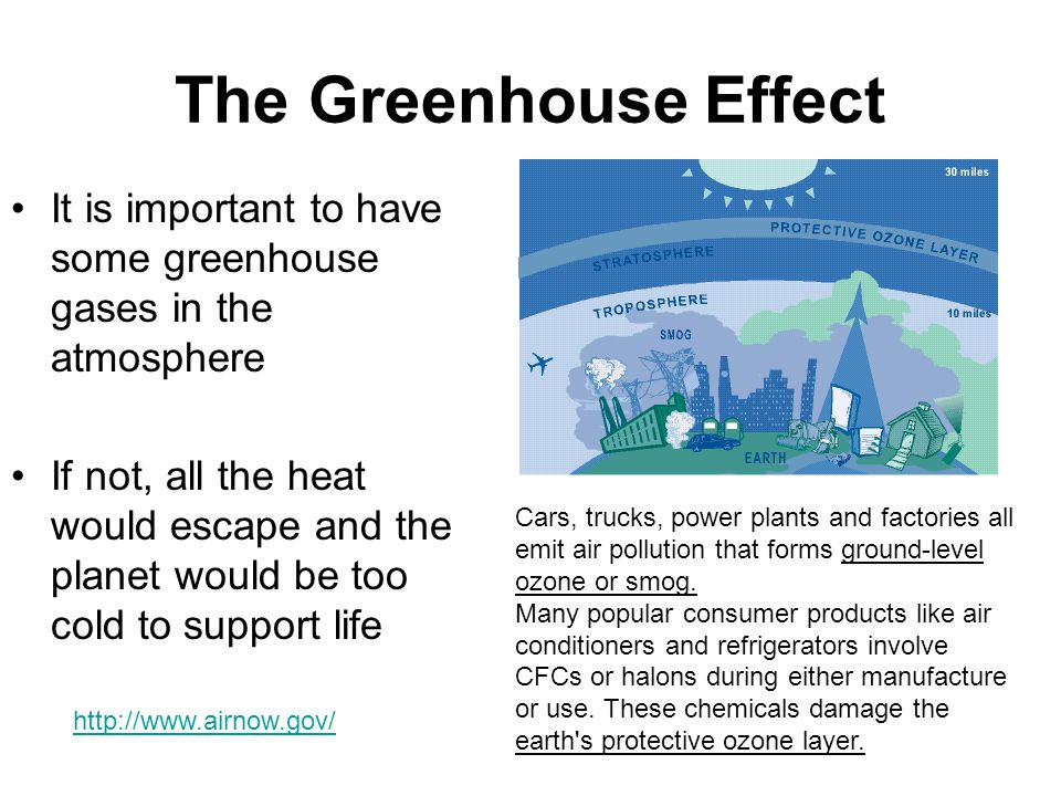 The Greenhouse Effect It is important to have some greenhouse gases in the atmosphere.