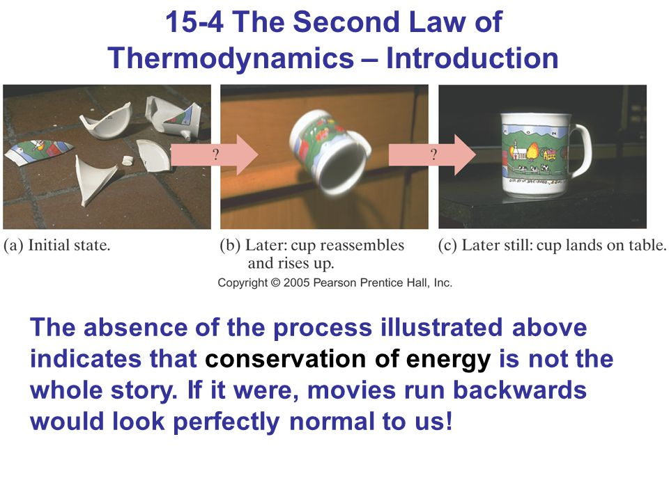 15-4 The Second Law of Thermodynamics – Introduction
