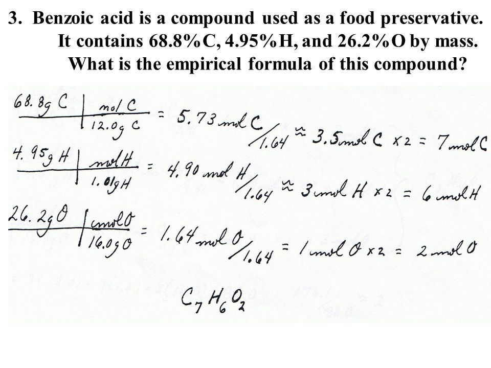 Empirical formula worksheet