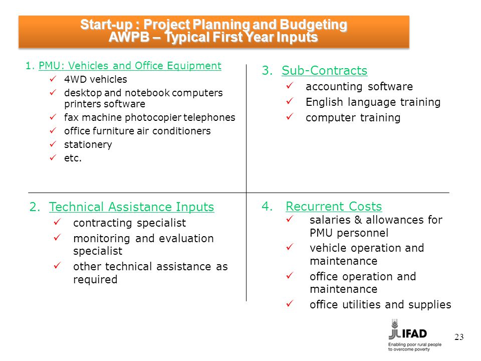 Start-up : Project Planning and Budgeting Additional elements to AWPB