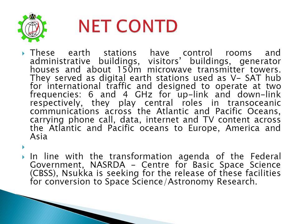 NET CONTD