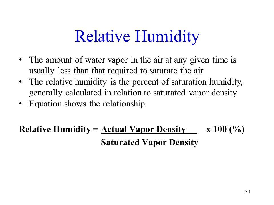 Relative humidity formula