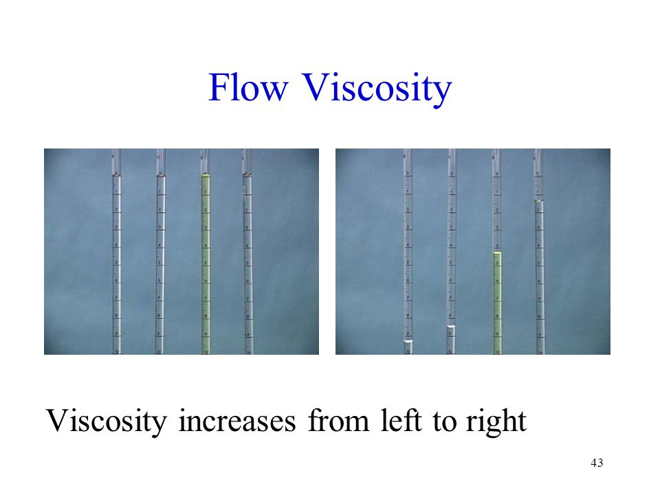 Flow Viscosity Viscosity increases from left to right