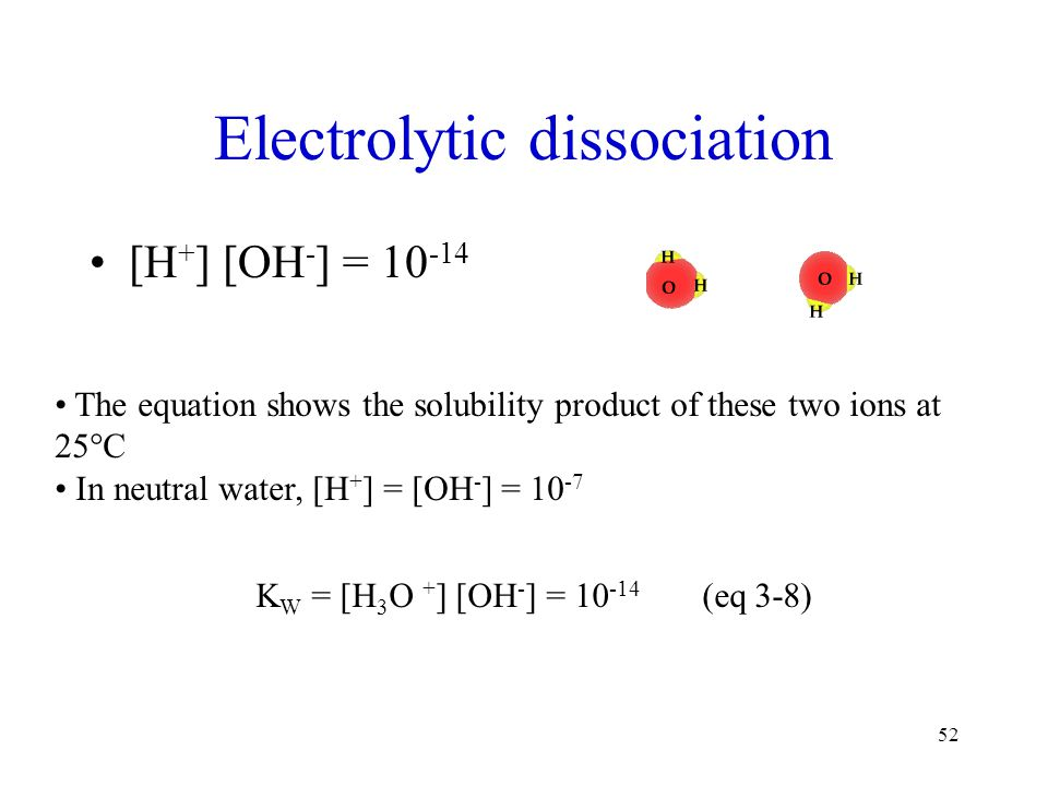 Electrolytic dissociation