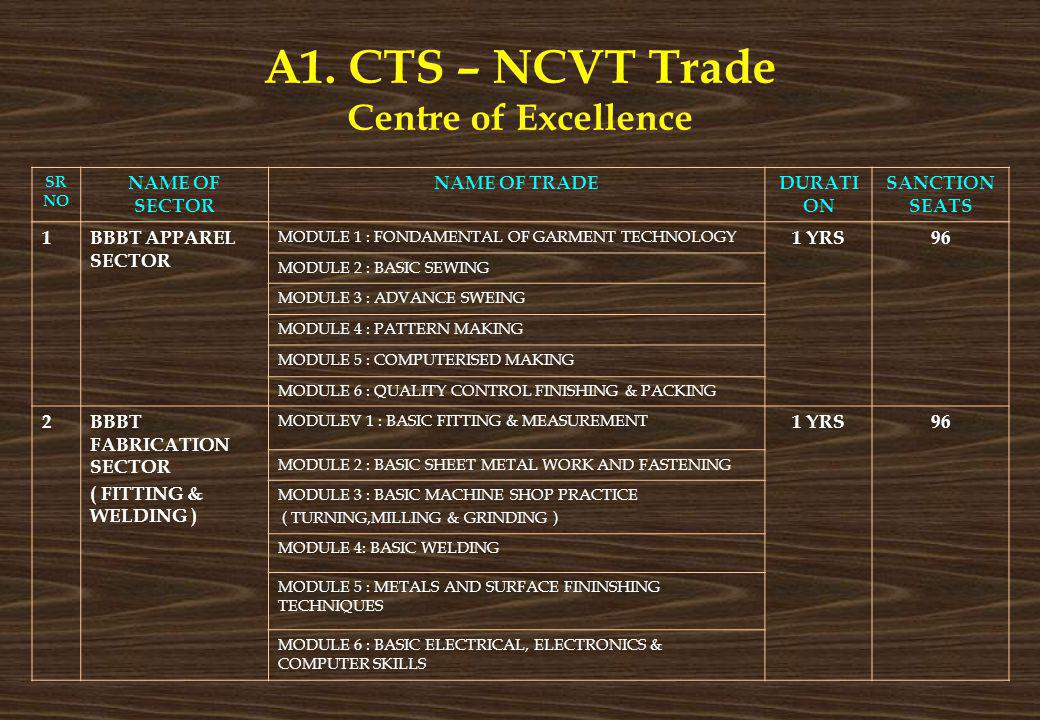 A1. CTS – NCVT Trade Centre of Excellence