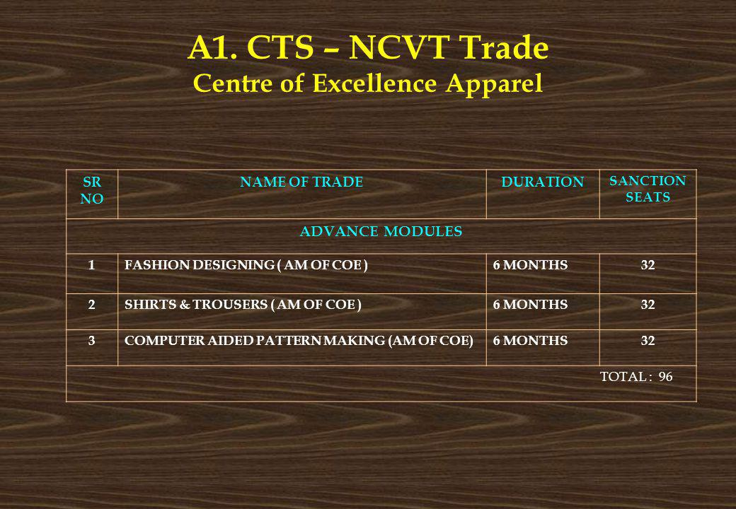 A1. CTS – NCVT Trade Centre of Excellence Apparel