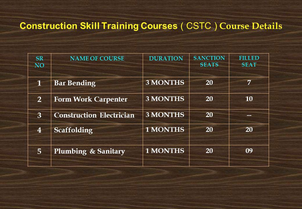Construction Skill Training Courses ( CSTC ) Course Details
