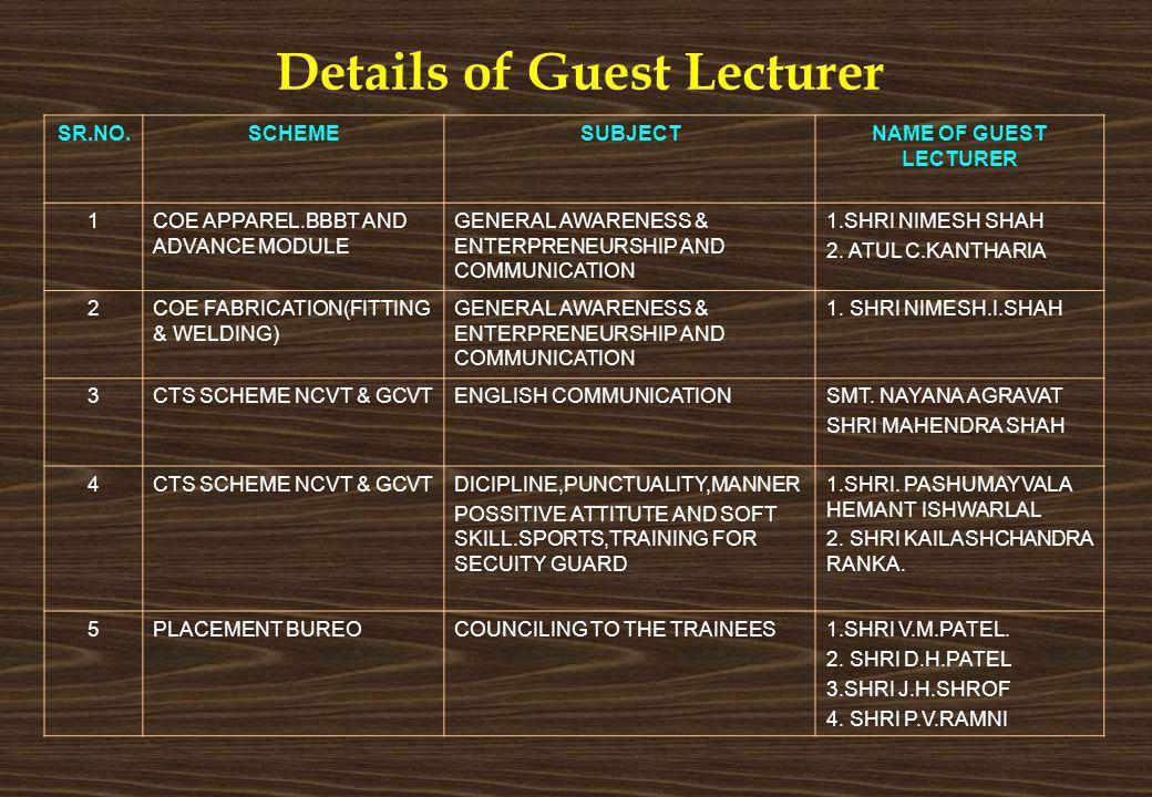 Details of Guest Lecturer