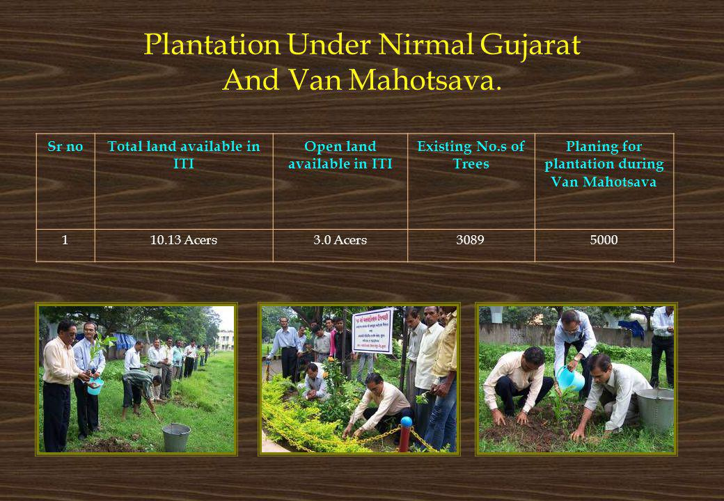 Plantation Under Nirmal Gujarat And Van Mahotsava.