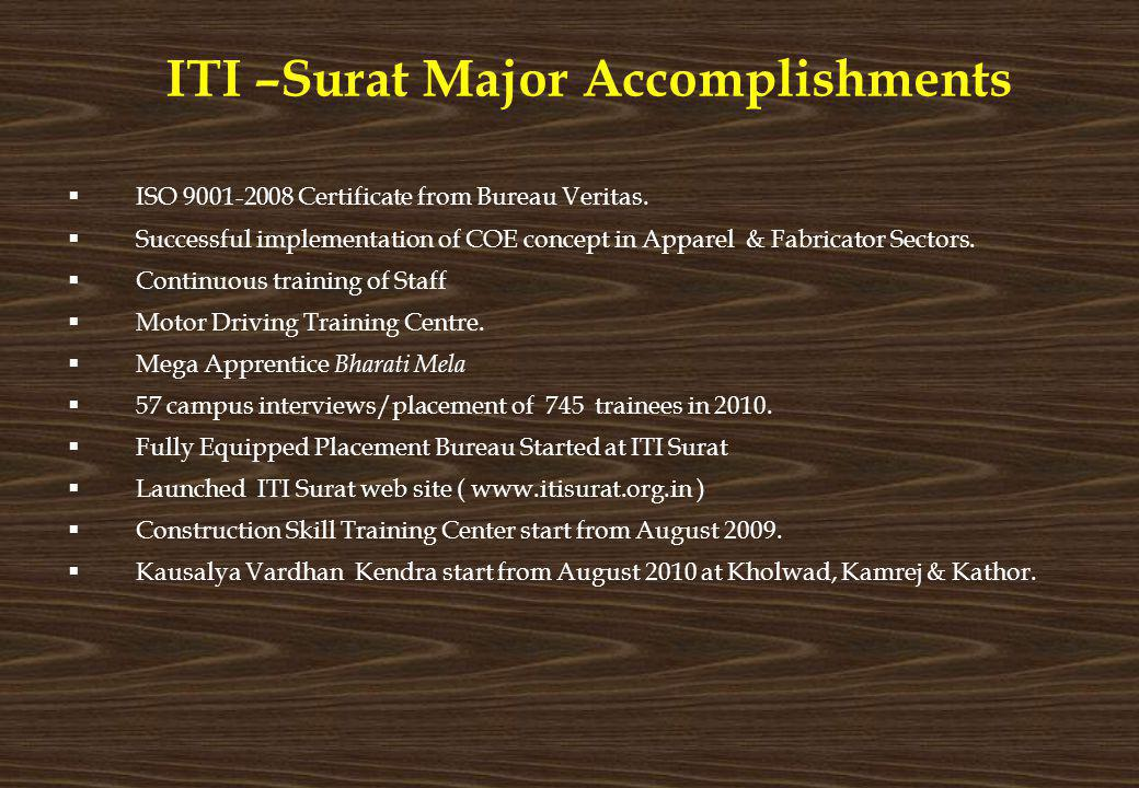 ITI –Surat Major Accomplishments