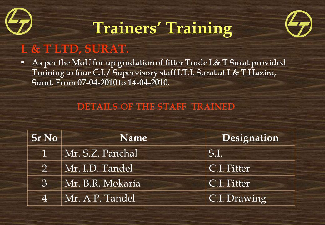 DETAILS OF THE STAFF TRAINED