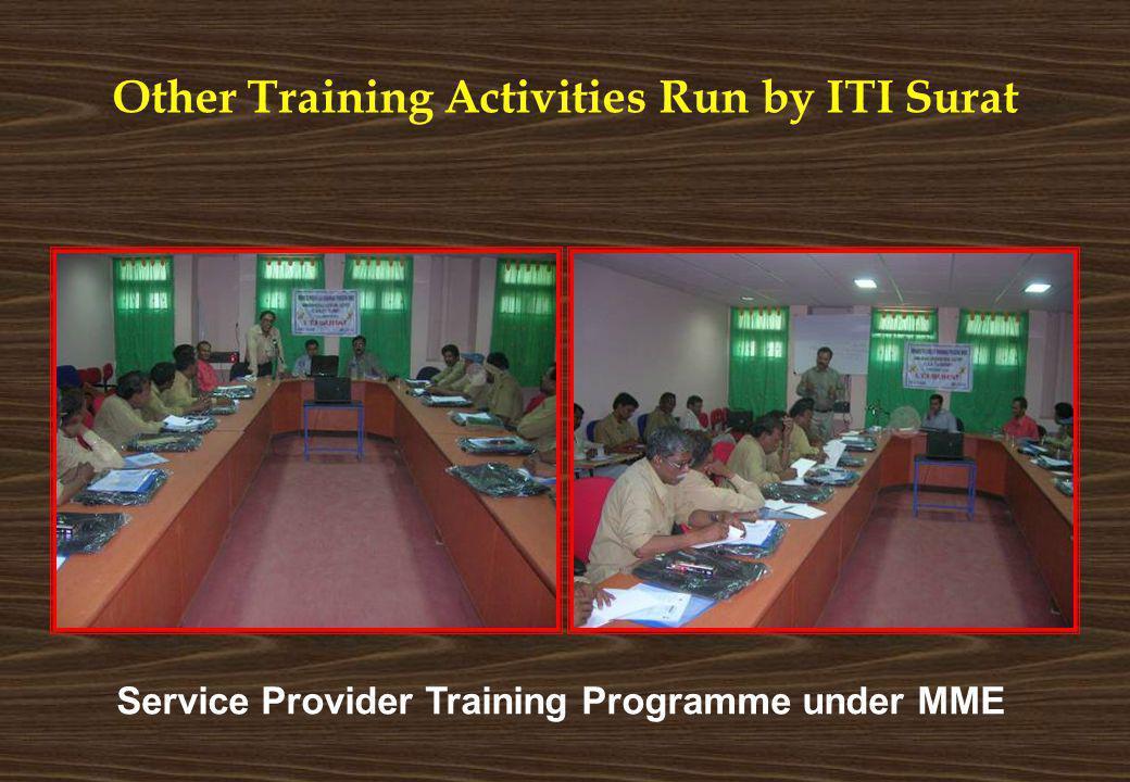 Other Training Activities Run by ITI Surat