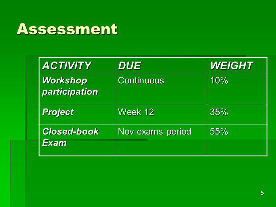 Assessment ACTIVITY DUE WEIGHT Workshop participation Continuous 10%