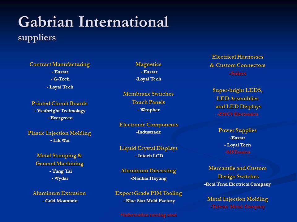 Gabrian International suppliers