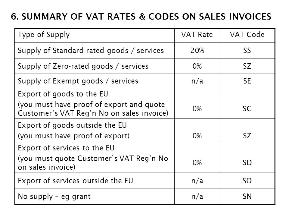 6. SUMMARY OF VAT RATES & CODES ON SALES INVOICES